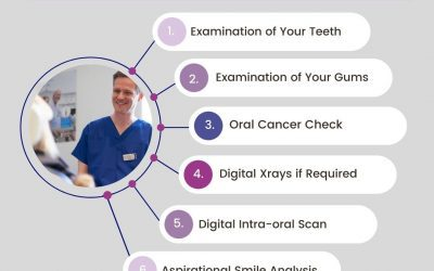 A Dentist Who Listens